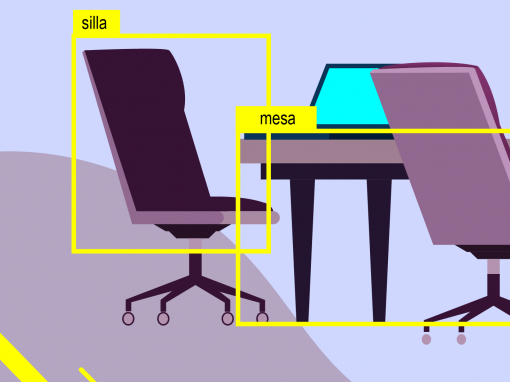 Identificación y reconocimiento de objetos